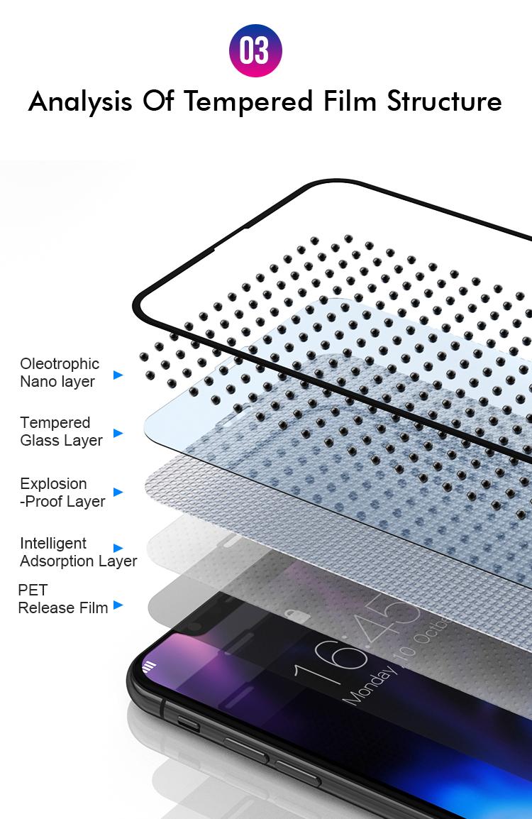 5D nano kính mềm chất liệu lụa in màu đen cạnh tempered glass bảo vệ màn hình cho 5.1 '5. 8'6.'