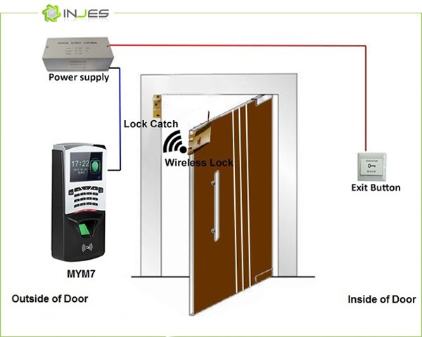injes mym7 biometrico porta di controllo di accesso wireless dito scansione armadio