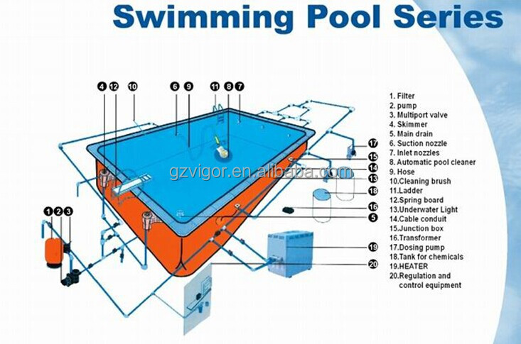Swimming Pool Equipment Details : Factory all complete sets swimming pool equipment buy