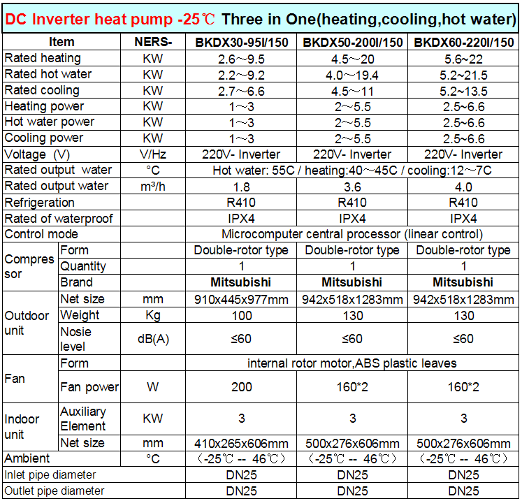 Split Dc Inverter 20kw Bkdx50 200i 150s Heat Pump Water