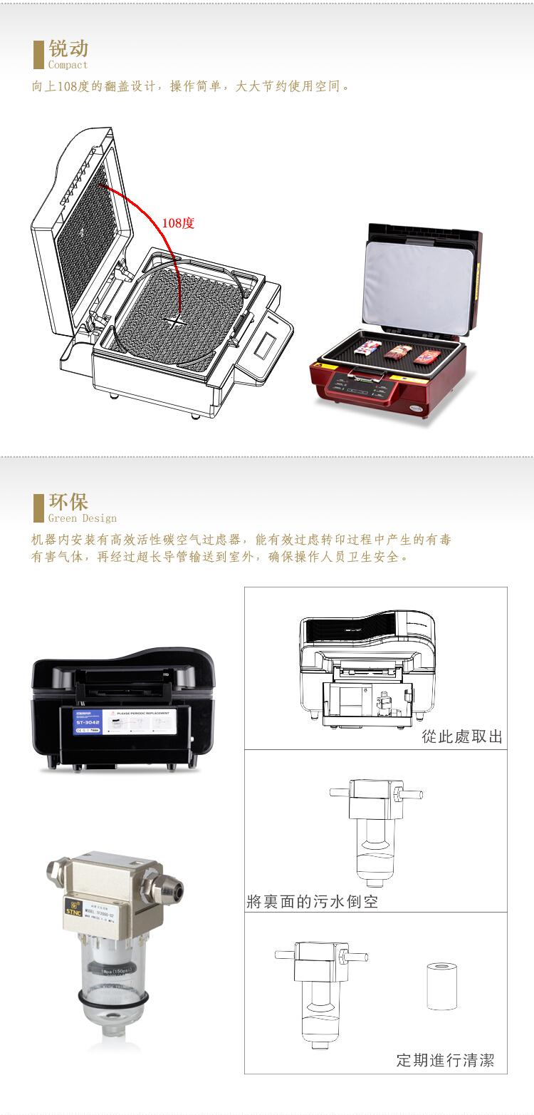 heat transfer machine prices