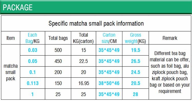 Kagoshima Nishio Black Tin Organic Matcha Japan Green Tea Powder Price Per kg Matcha Mask Kosher Custom Superfood Drink Powder