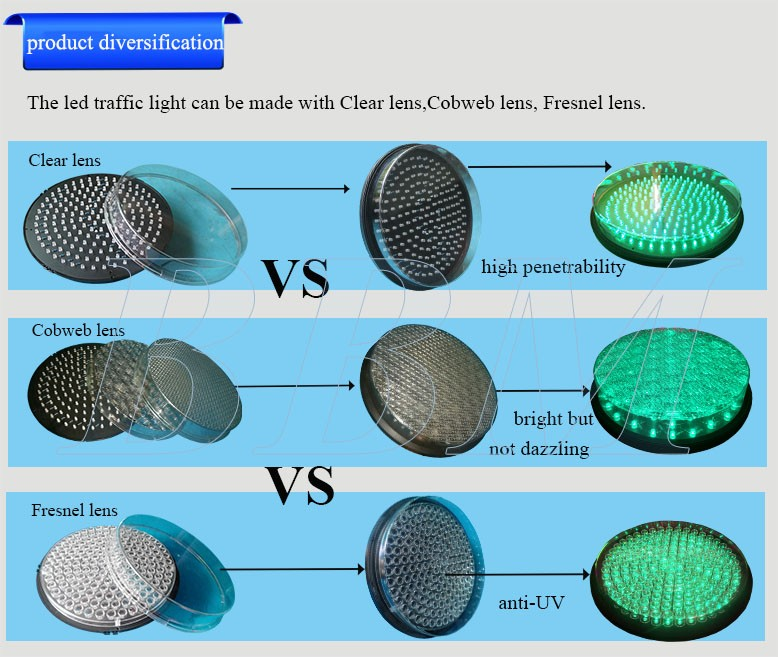 Go ahead led traffic light core with fresnel lens