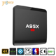 Android HD Player A95X R1 Amlogic S905W Free Software Download 4k Set Top TV box
