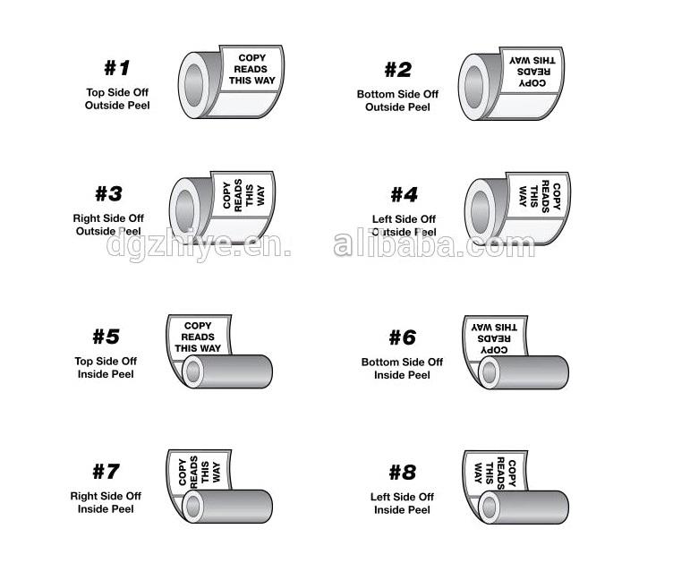Tùy chỉnh Vòng Glossy Nhãn Dán Nhãn, Tự Dính Cuộn Nhãn không thấm nước
