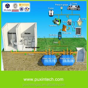 PUXIN domestic waste water treatment family biogas septic tank
