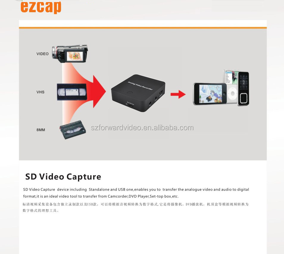 Hot selling on Amazon Stand alone analog video to digital av capture video recorder converter VHS CONVERSION ezcap272
