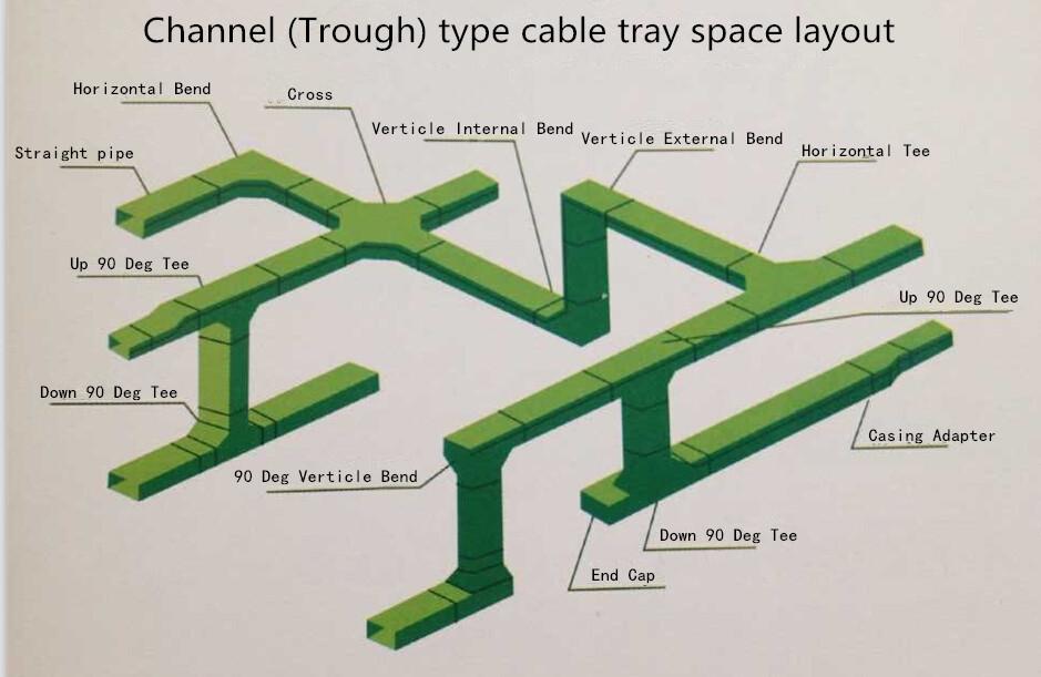 Frp Wire Way U Shape Fiberglass Cable Tray Grp U Channel