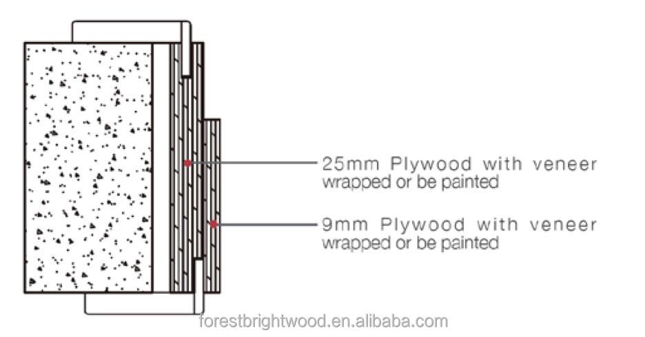 Decorative Wood Door Jamb Designs Double Rabbet Wooden