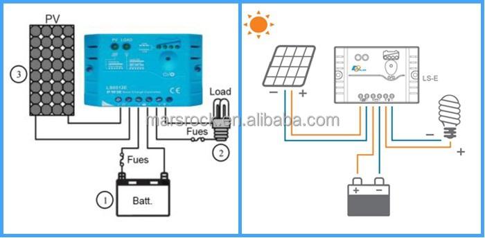 48v solar charge controller circuit diagram: 24v solar system wiring  diagramrh:svlc us