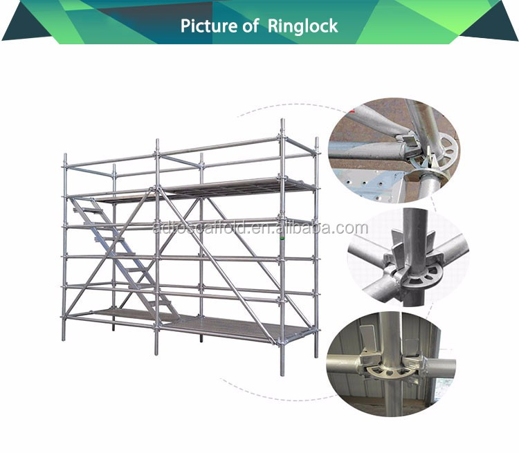 Different Types Of Scaffolding : Different types of scaffold system can be offer ex