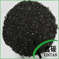 High Carbon Recarburizer Calcined Anthracite Coal CAC for sale