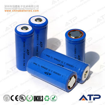 3.7v Cylinder Lithium Ion Battery / Li-ion Battery 3.7v 3500mah ...