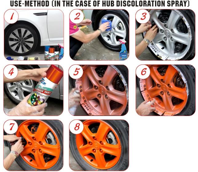 Výsledok vyhľadávania obrázkov pre dopyt colorful rubber