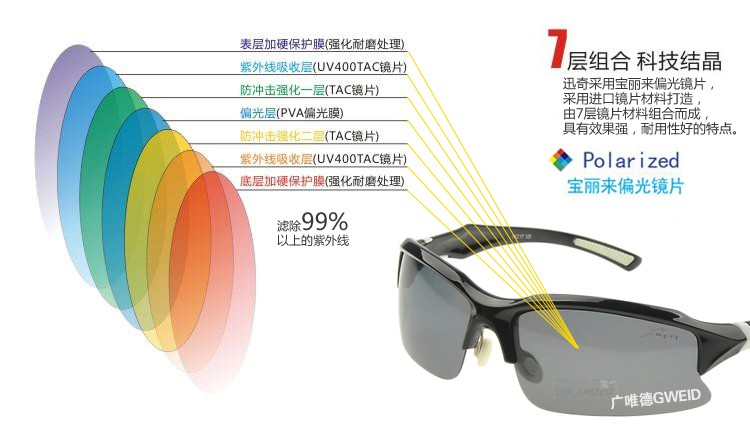 Reliable quality new products promotional sun glasses sport