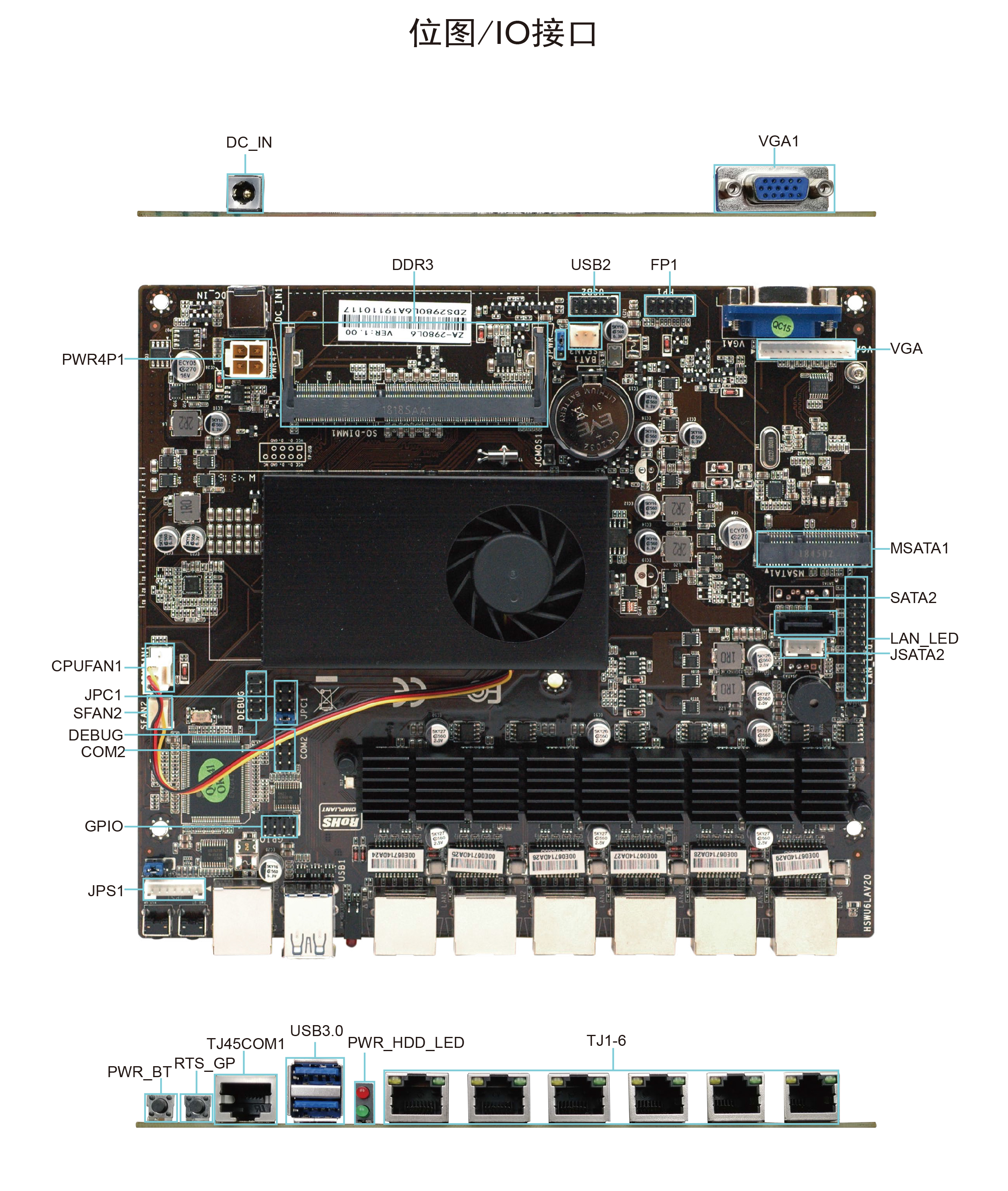 Intel Atom 6 Lan Router board 2980U Firewall motherboard