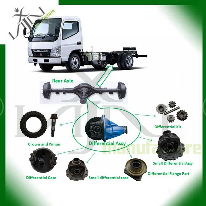 Automatic Light Truck Toyota Hilux Hiace Rear Axle Differential ...