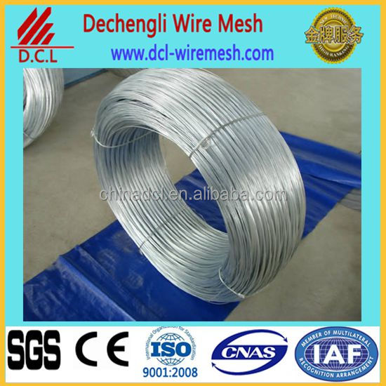 Factory zinc plating galvanized wire