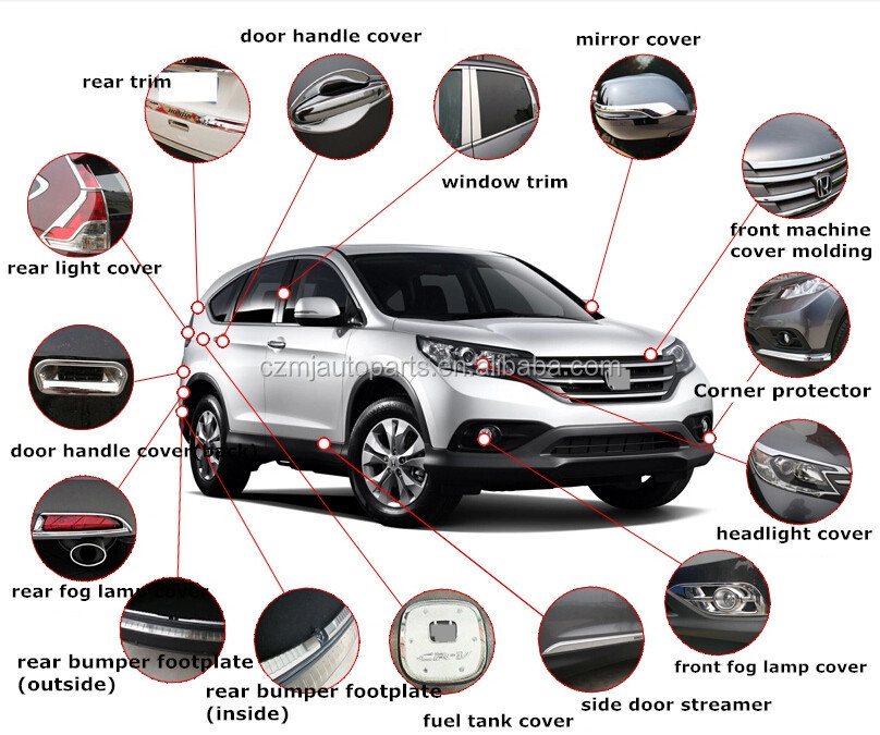 Related Keywords Suggestions For Exterior Accessories