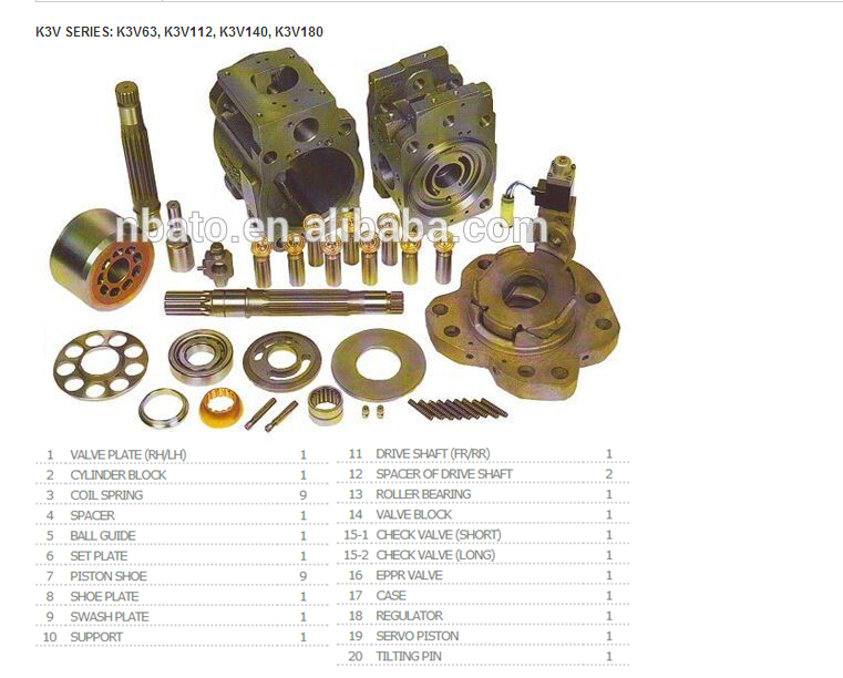 EATON3321 3331 4621 5421 6423 74318 72400 hydraulic pump spare parts/repair kit /control valve from ningbo