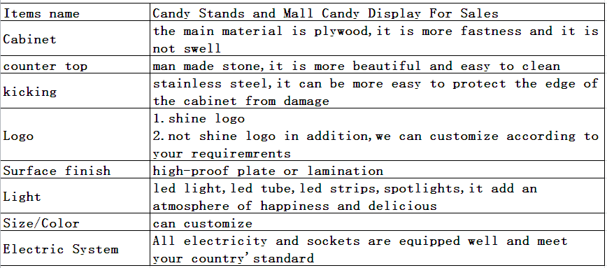 Candy Stands and Mall Candy Display For Sales
