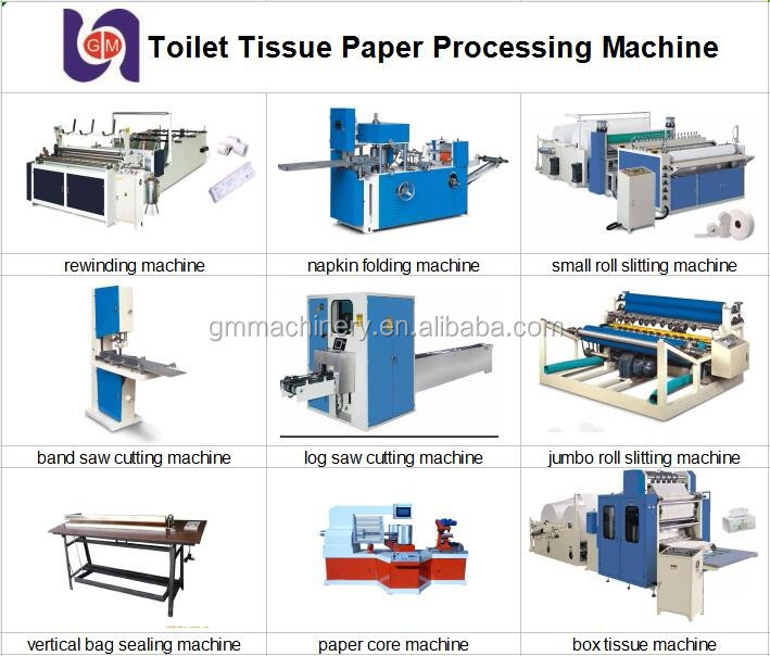High Speed toilet paper cutting machine Log Saw,long saw machine for sale