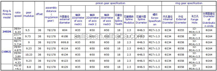 L 2402K-0638 pinion of crown driving passive gear differential reducer drive size passive gear