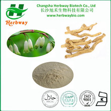 Hot Sale Natural Polygonatum Odoratum 15% polysaccharide