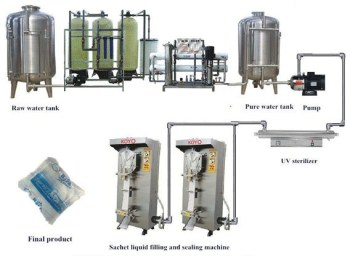 KOYO sachet water production line with RO system UV Sterilizer Ozone Generator