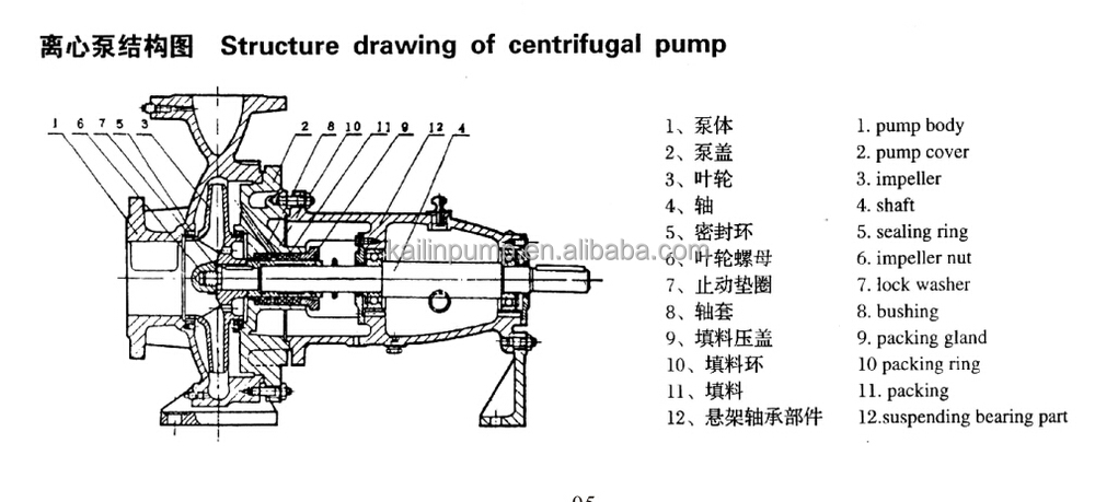 Long service life lower power electric water lifting pump