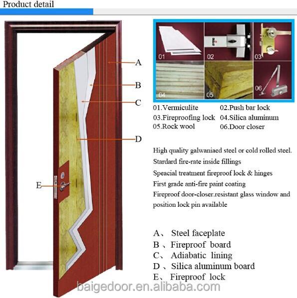 Bg f9083 lowes fire doors fire rated steel doors steel for 1 hour fire door specification