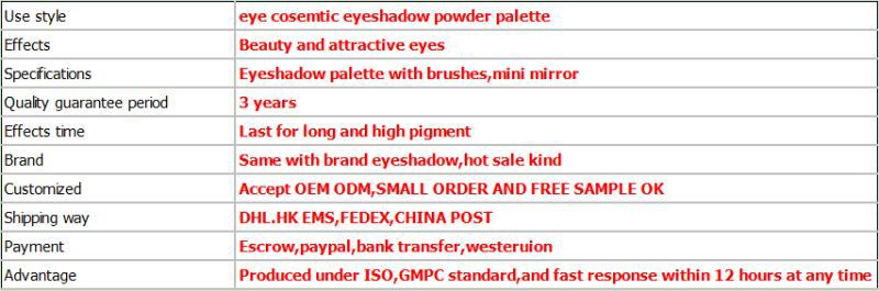 Wholesale Top Quality Cosmetic 88 Colors Shimmer Eyeshadow Palette ...