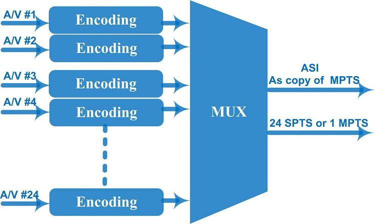 5181X principle chart.png