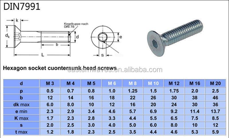 M10x1 5 Star Type Hex Socket Flat Head Cap Screw Din7991