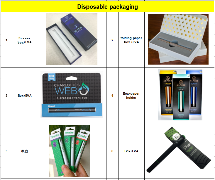 Top ranking 0.5ml 1ml child resistant cbd oil pen box vape cartridge packaging