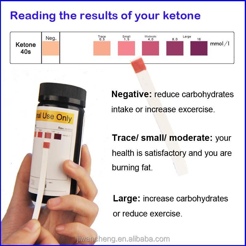 Visual Urine Analysis Strip Test Ketosisketone Test Strip Buy