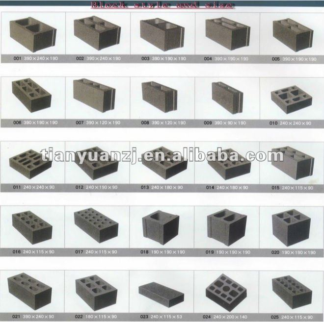 Bloque de hormig n del molde qt4 20 bloques de hormig n - Clases de ladrillos ...