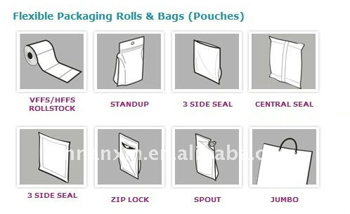 stand up pouch with ziplock kraft foil no printing