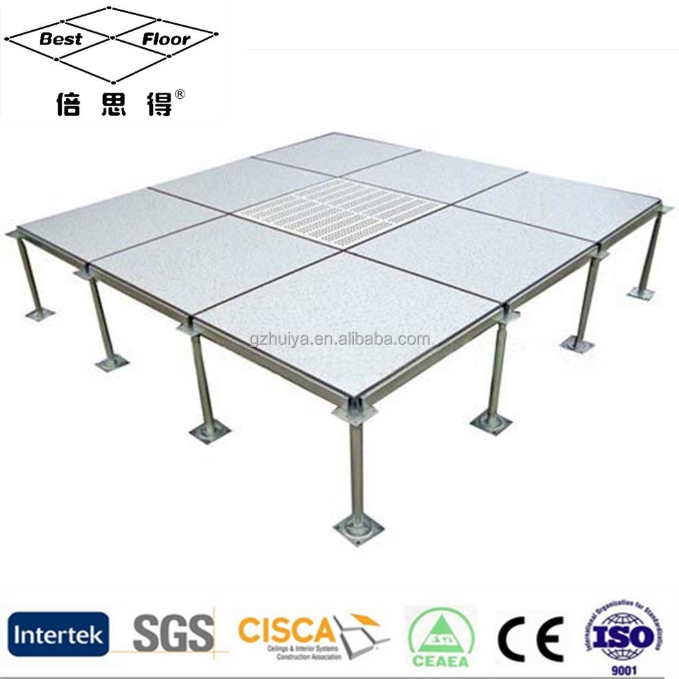 Hpl flooring manufacturers floor matttroy for Elevated floor