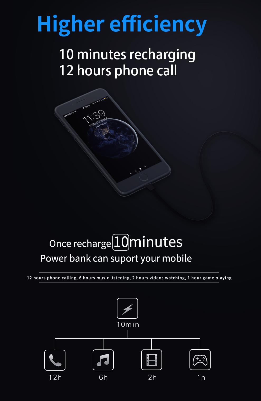 2019 graphene battery wireless 20000mAh mobile charger power