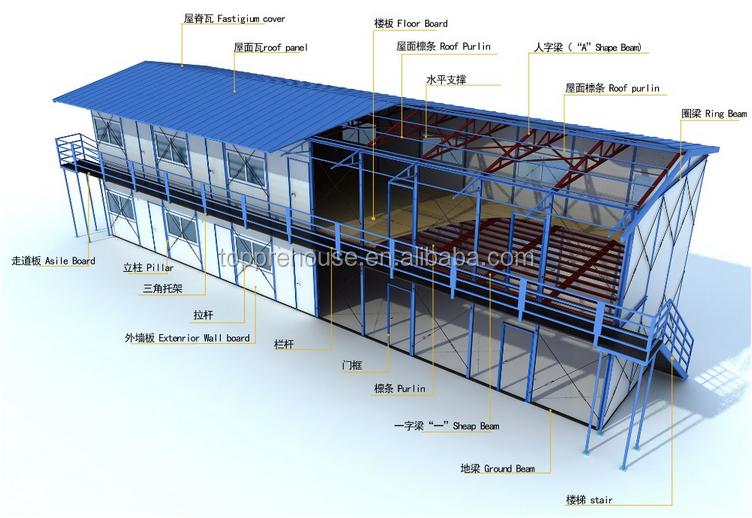 ราคาถูกสำเร็จรูปอพาร์ทเมนท์อาคารPrefab Modular Ready Home House Preสร้างค่ายแรงงานในดาเวา