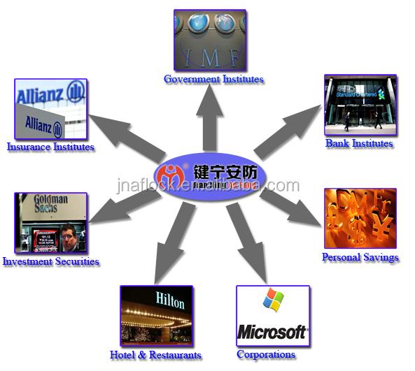 Discount China Supplier Hybrid Advanced Digital Electronic Lock ...
