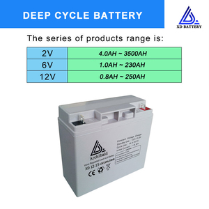 Real Capacity Small Resistance Lead Acid 12V 15AH UPS Battery