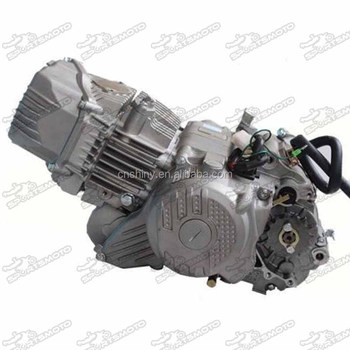 My Friends Told Me About You / Guide pit bike engine cheap