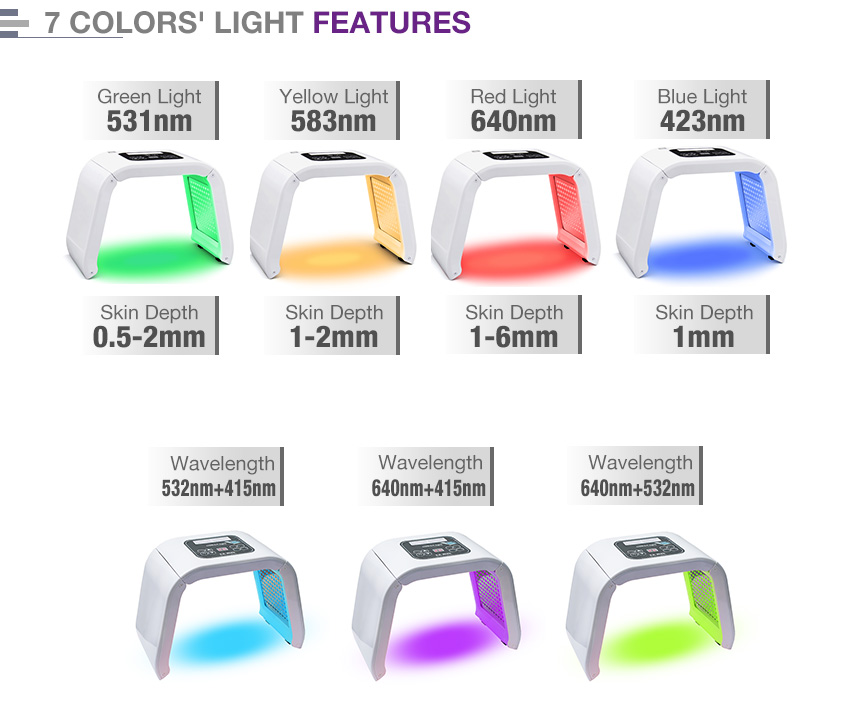 7 colors light therapy face rejuvenation treatment led skin care device