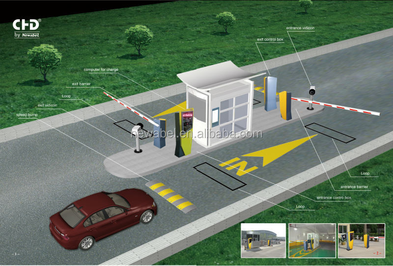 New Design Fence Pole Parking Automatic Barrier Gate View