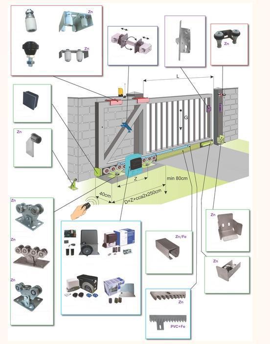 sliding gate hardware uk melbourne fence rolling kit cantilever roller system accessories