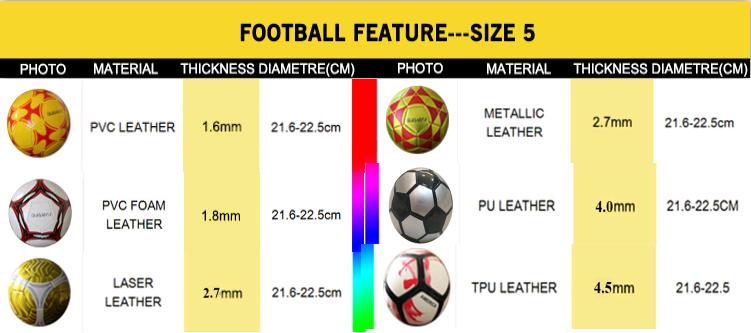 高販売サイズ 5 サッカー