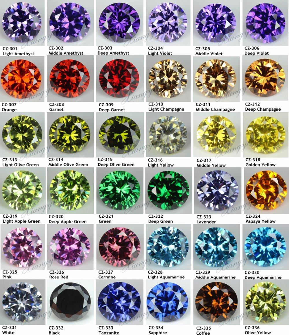Purple Colored Gemstones