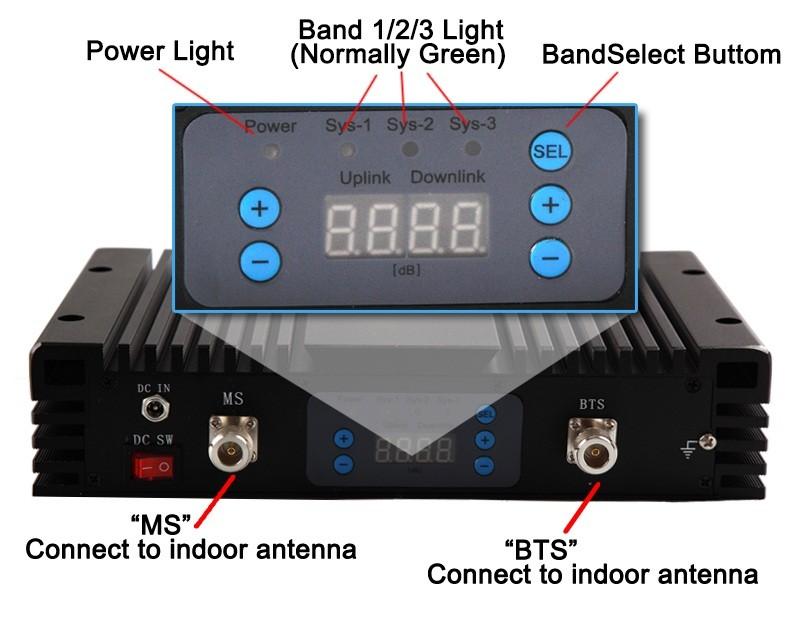 China Manufacturer Homemade Cellular 850 1800mhz Signal Booster ...